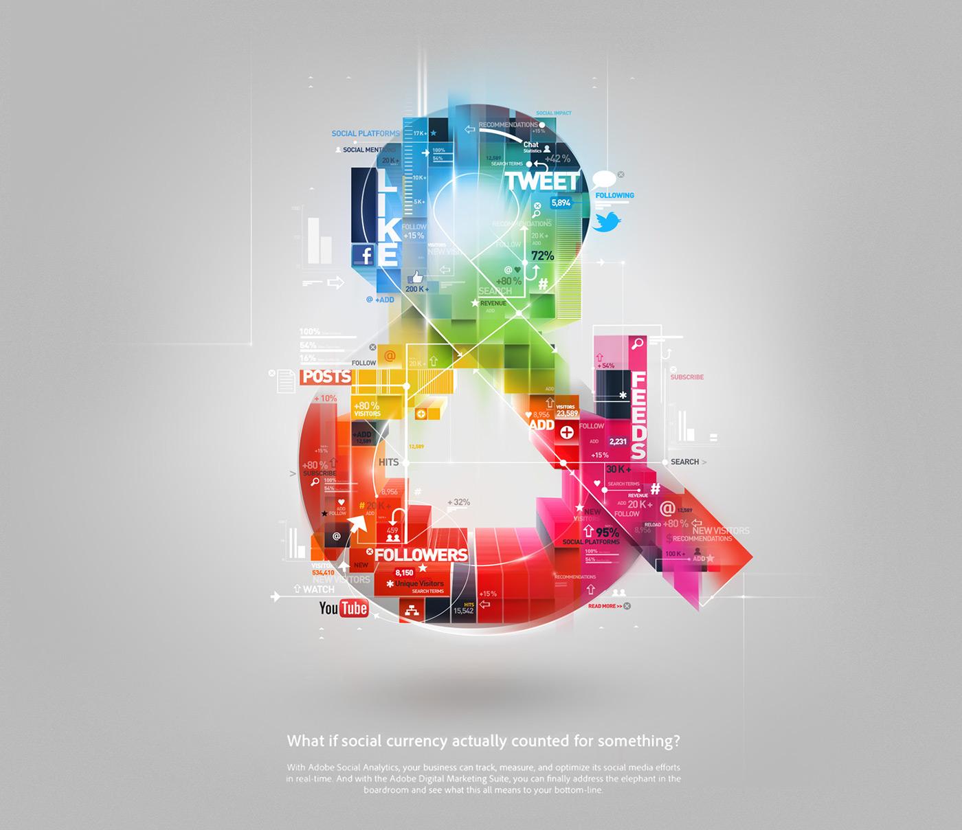 Adobe / Social Analytics