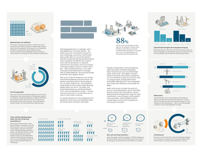 ixtract | Siemens Brochure
