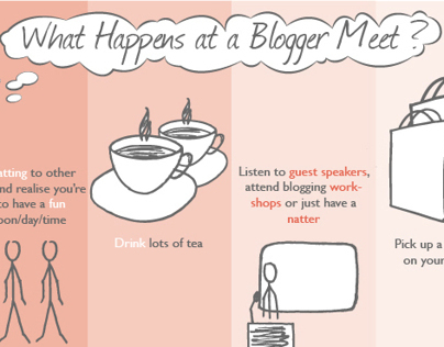 Blogging Edge Banner
