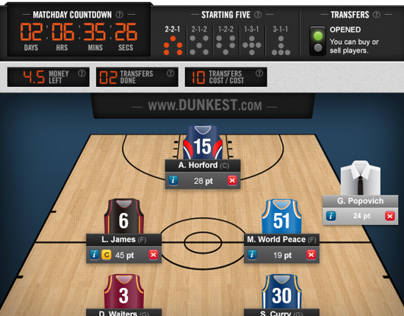 Fantasy Basketball field