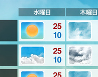NHK World News Weather