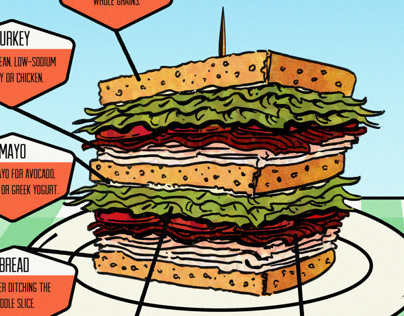 The Glorious Dissection of the Club Sandwich