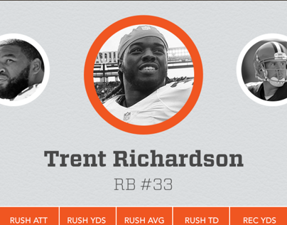 Cleveland Browns - Fan App