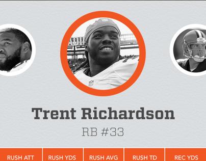 Cleveland Browns - Fan App