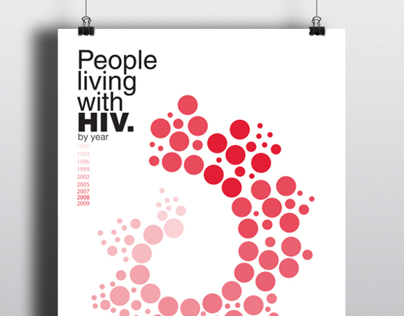 People living with HIV - Infographic