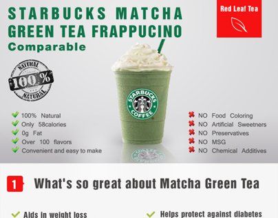 Frapuccino Matcha Green Tea