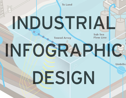 INDUSTRIAL INFOGRAPHIC DESIGN
