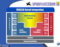 CD Interactivo Versatil - Venezia