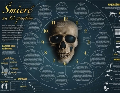 Infographics: Unusual deaths statistics