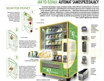 Infographics: How it works - Vending Machine
