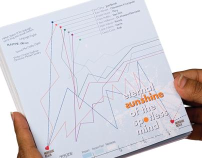 Eternal Sunshine of the Spotless Mind movie timeline