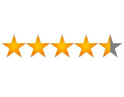 Rating & Review Design