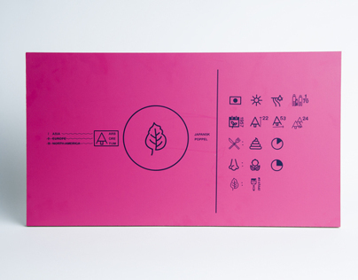 Signs and Icons for the Arboretum in Gothenburg