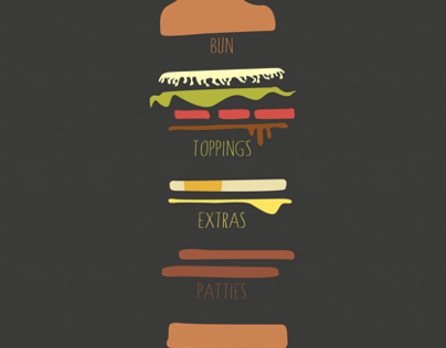 IWANTMYBURGER (website)