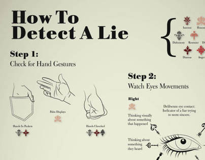 How To Detect A Lie Infographic