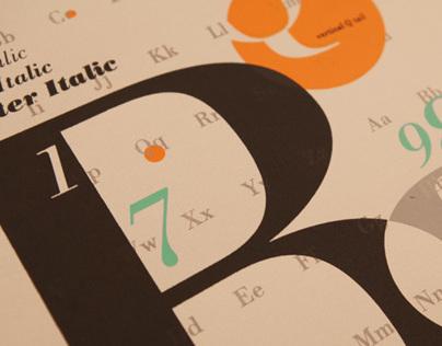 Bodoni Typespecimen Poster