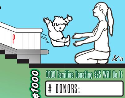 Fundraising Campaign / Signage