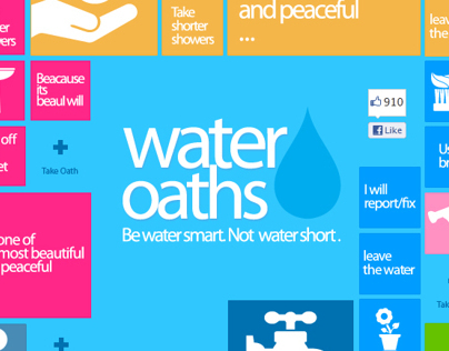Nestle Pure Life | Water Oaths