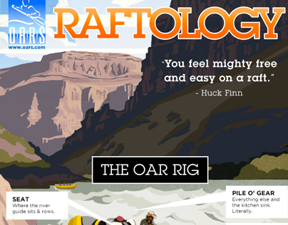 Infographic: O.A.R.S. Raftology - layout & Illustration