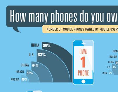 Phones Infographic