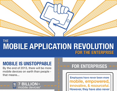 Mobile App Revolution Infographic