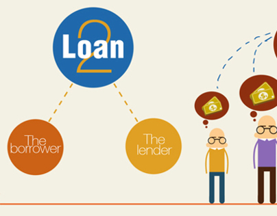 AAIB |  Financial Literacy series - Episode 3 Loans