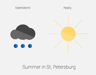 Weather in St. Petersburg | Part 3 Autumn and Summer