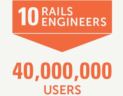 Lumosity Engineers Infographic