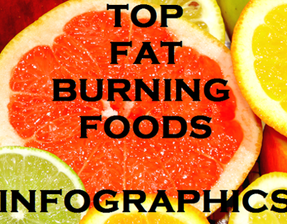 Top 10 Fat Burning Foods to Get Rid of Xtra Flab