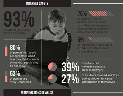 Child Abuse in the USA [infographic]