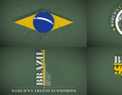 Brazil: Country Profile.