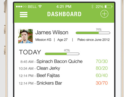 Paleo Fit Meals app