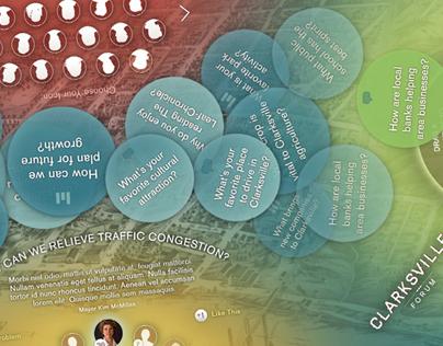 Clarksville Museum Interactives