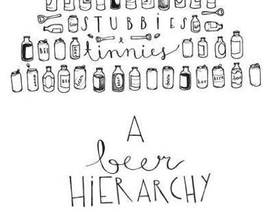 A Beer Hierarchy