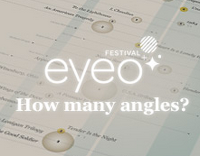 How many angles? EYEO workshop KIT