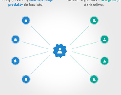 Infographic - how work Facelist