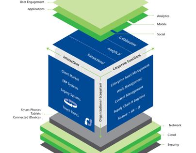 Diagram Redesign