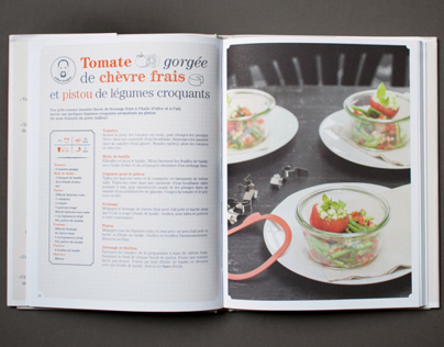 Boco cookbook