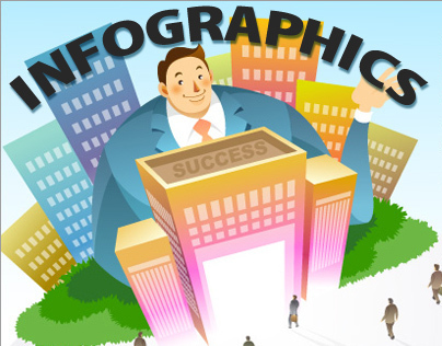Infographics & Diagrams for UAE