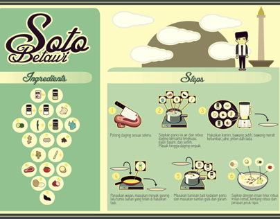 HOW TO MAKE A DELICIOUS SOTO BETAWI