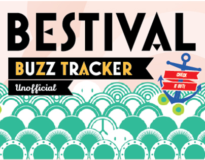Bestival Buzz Tracker 2013