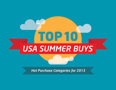 Infogroup Summer Infographic