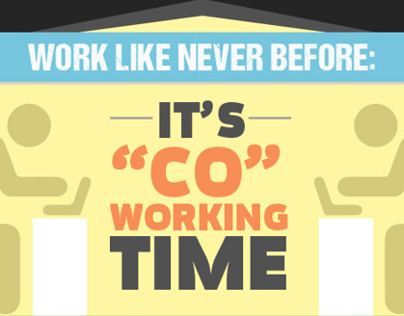 How Coworking Accelerates Your Workpace