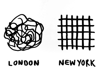 London - New York