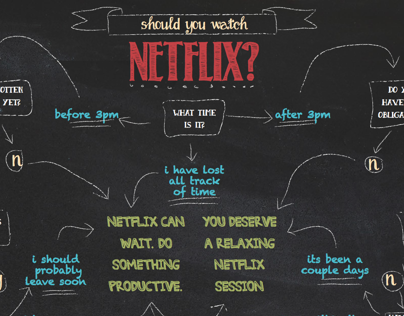 Sequential Narrative // Netflix Flowchart