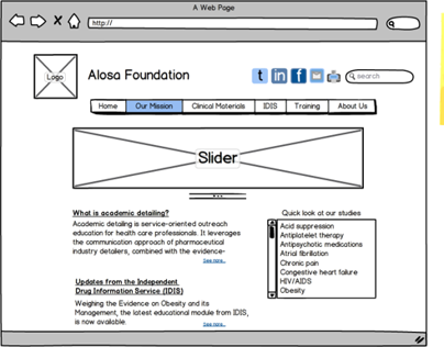 Alosa Foundation website redesign