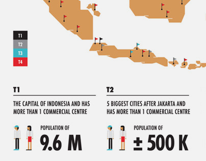 Nike - Marketplace Mapping Indonesia