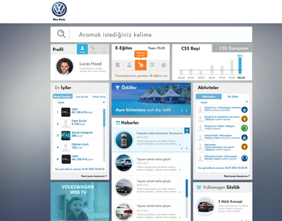 Volkswagen Intranet