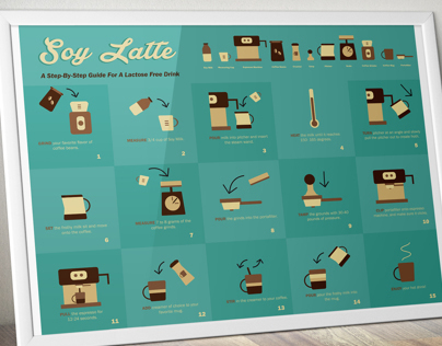 How-To Latte Infographic