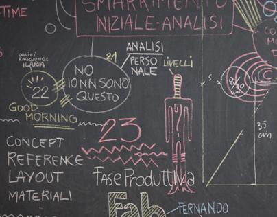 Workshop @ Creativity Day in Reggio Emilia